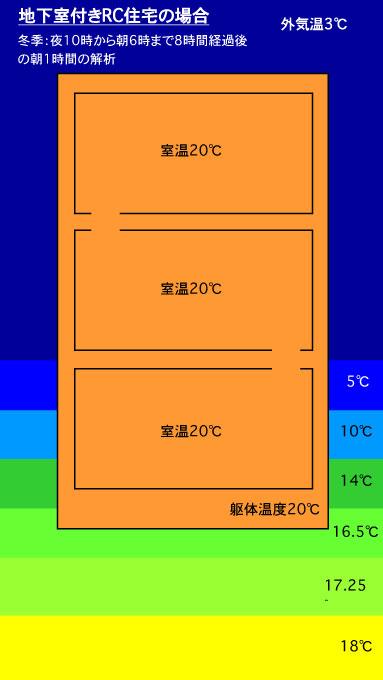 http://www.geo-life.jp/build/img/pic_eco_winter01.jpg